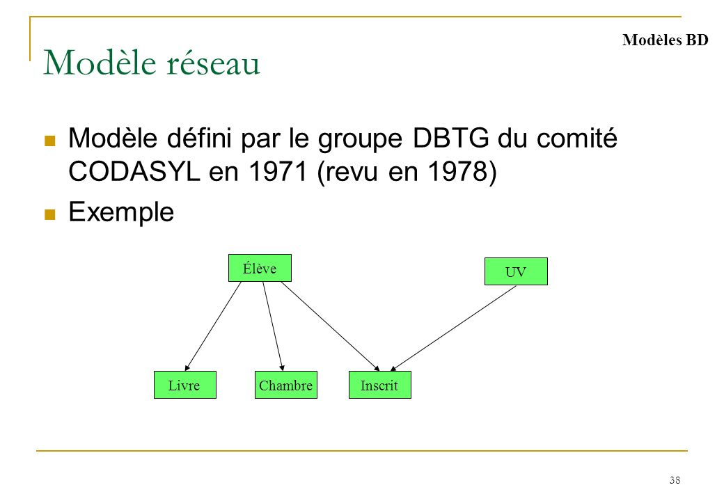 Classification Volume de données Complexité des traitements