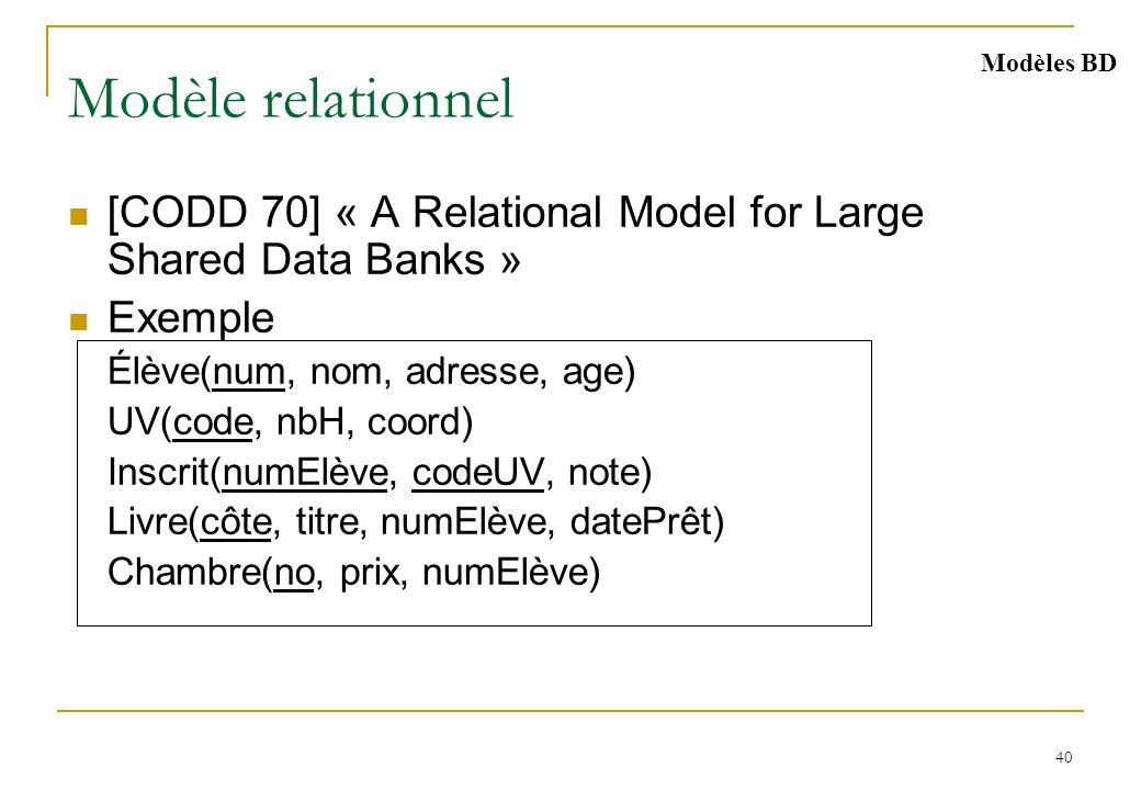 Modélisation des données