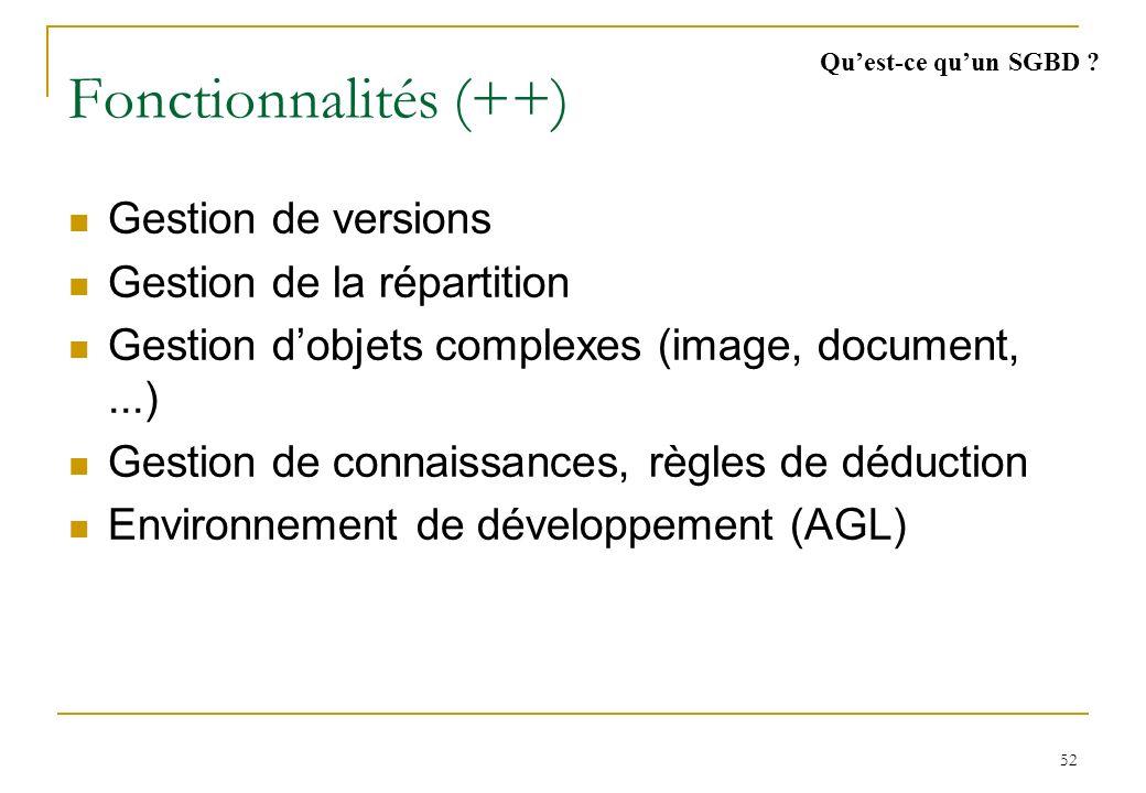 Une architecture de référence pour les SGBD