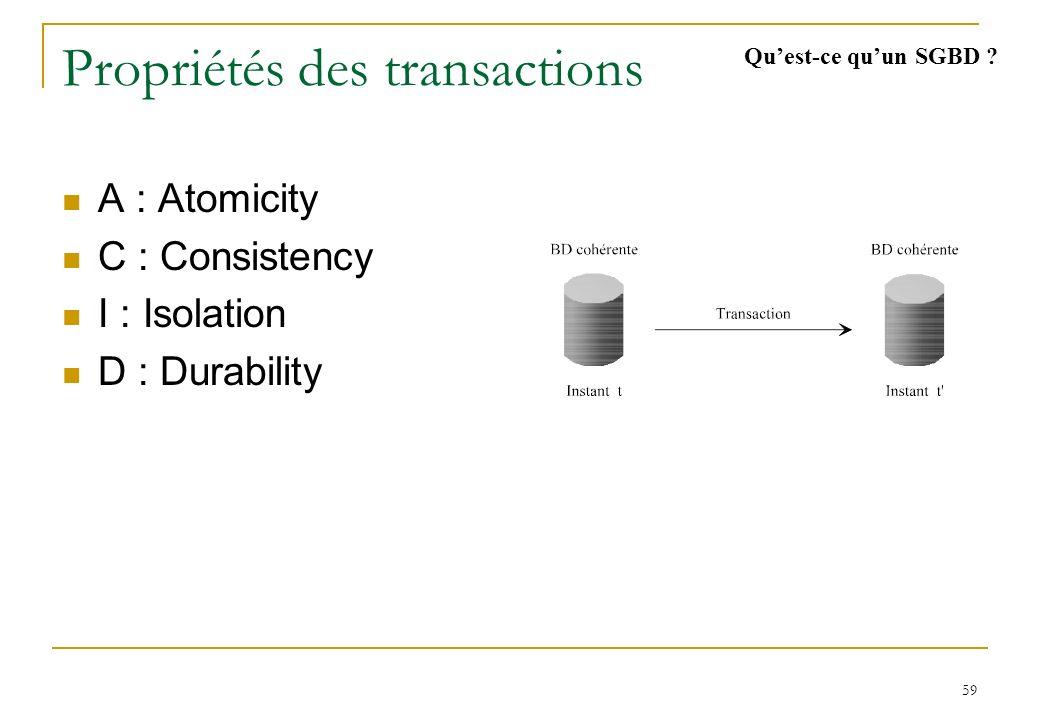 Fonctionnalités Qu'est-ce qu'un SGBD Langage de définition et de manipulation des données (LDD + LMD)
