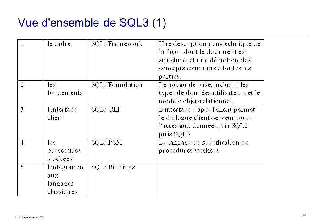 Vue d ensemble de SQL3 (1) HEC Lausanne - 1999