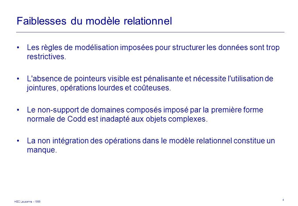 Faiblesses du modèle relationnel