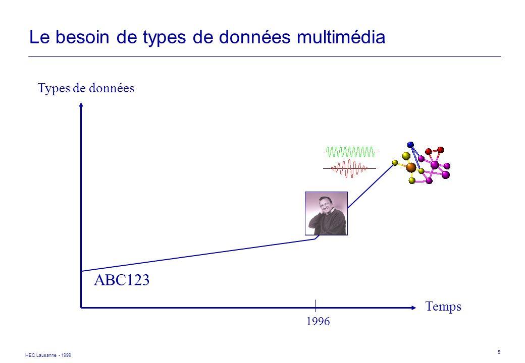 Le besoin de types de données multimédia