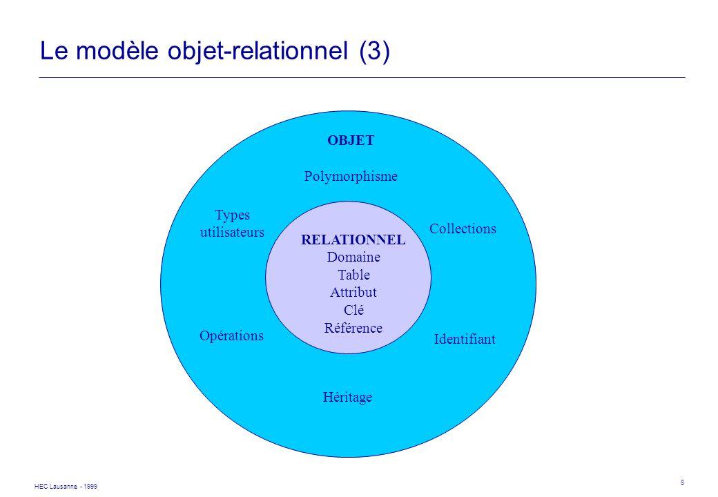 Le modèle objet-relationnel (3)