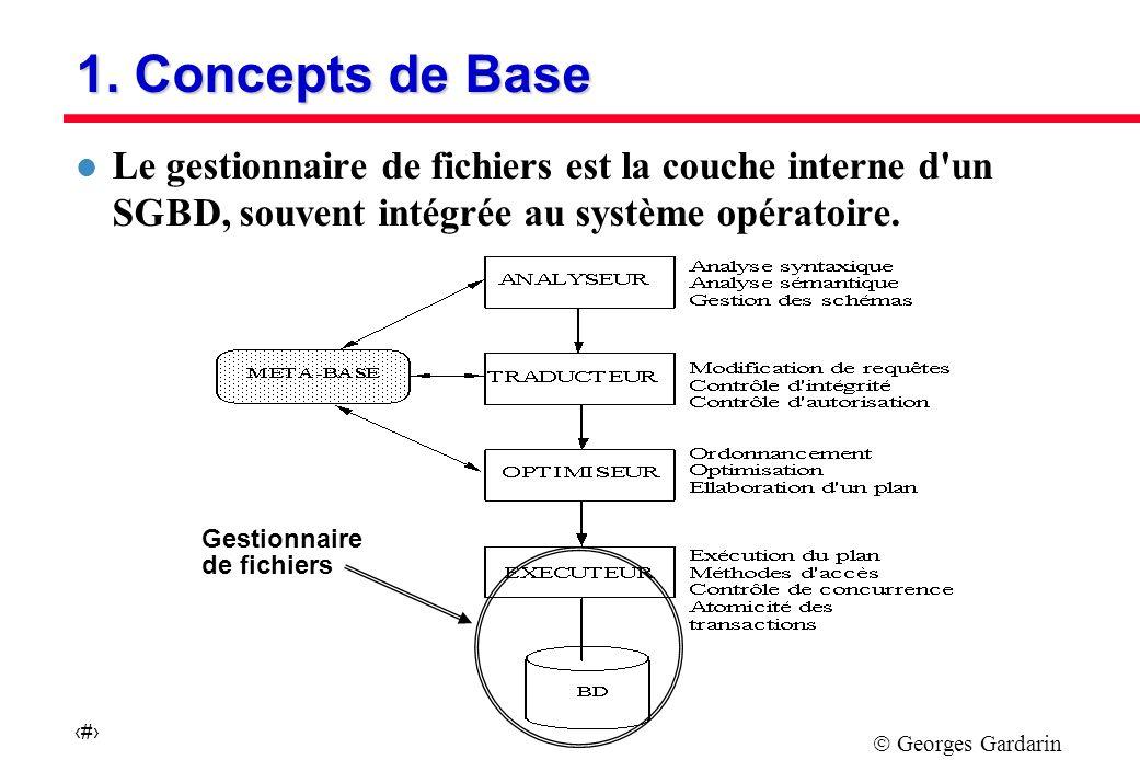 1. Concepts de Base Le gestionnaire de fichiers est la couche interne d un SGBD, souvent intégrée au système opératoire.