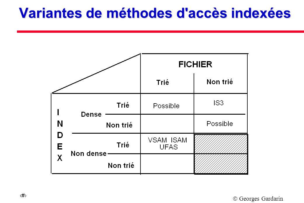 Variantes de méthodes d accès indexées