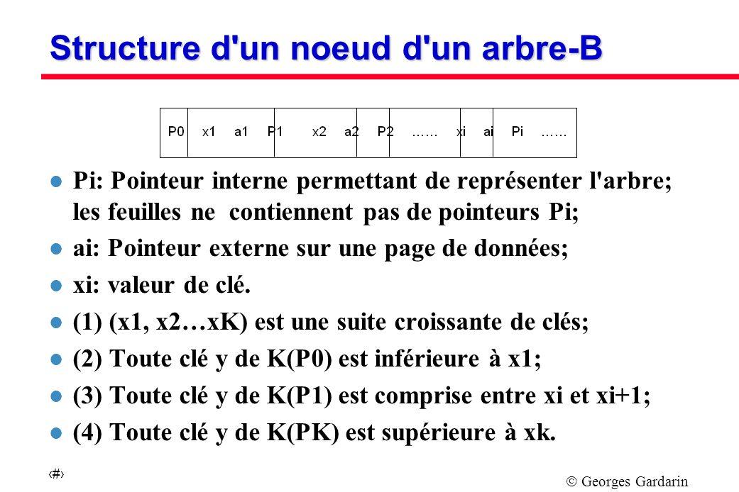 Structure d un noeud d un arbre-B
