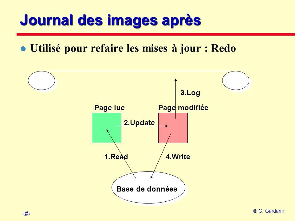 Journal des images après