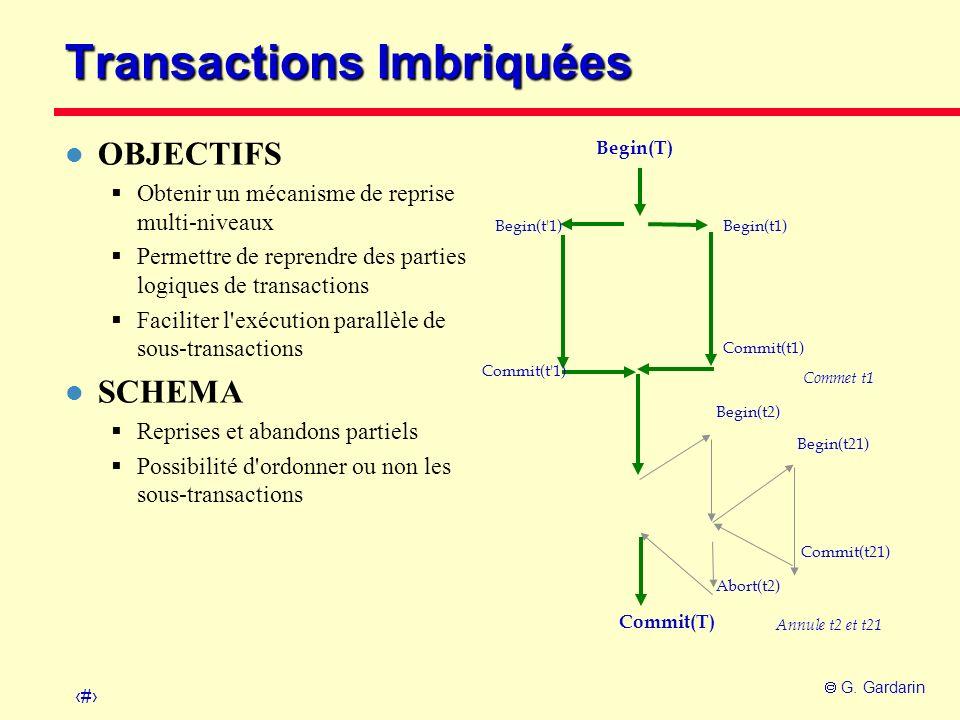 Transactions Imbriquées