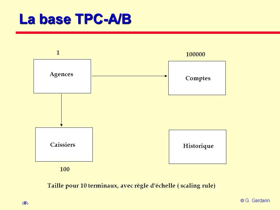 La base TPC-A/B 1 100000 Agences Comptes Caissiers Historique 100