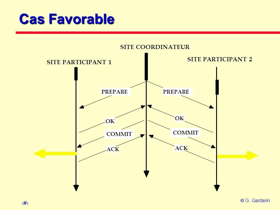 Cas Favorable SITE COORDINATEUR SITE PARTICIPANT 2 SITE PARTICIPANT 1