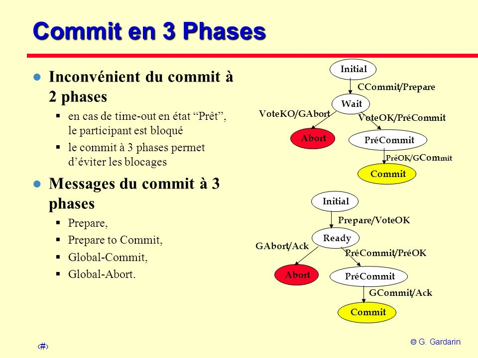 Commit en 3 Phases Inconvénient du commit à 2 phases