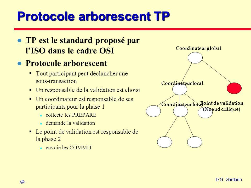 Protocole arborescent TP