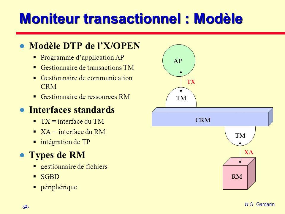 Moniteur transactionnel : Modèle