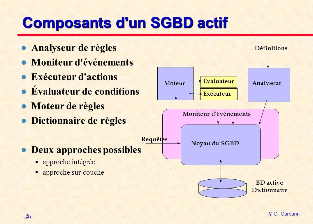Composants d un SGBD actif