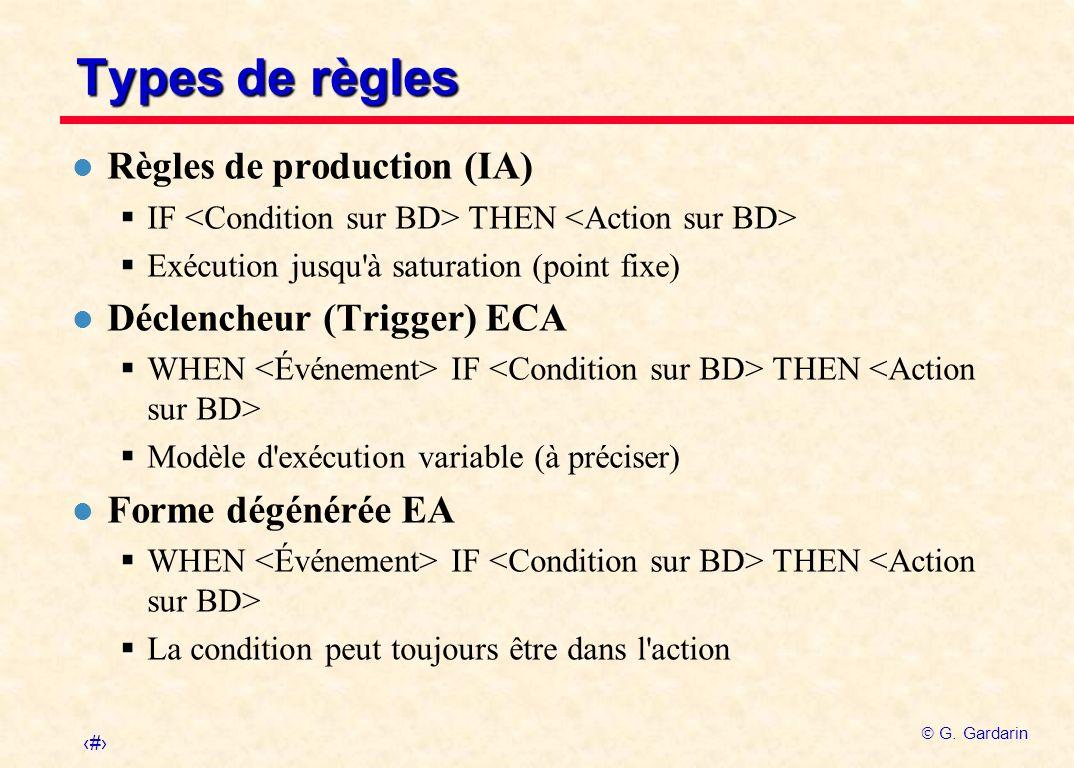 Types de règles Règles de production (IA) Déclencheur (Trigger) ECA