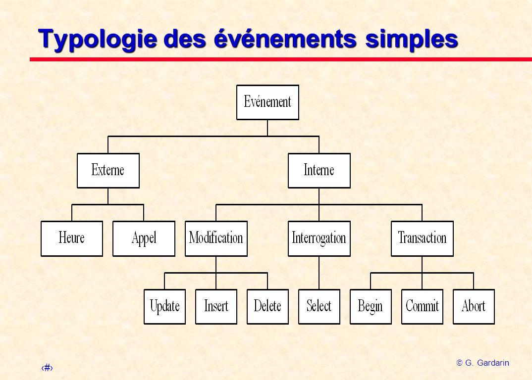 Typologie des événements simples