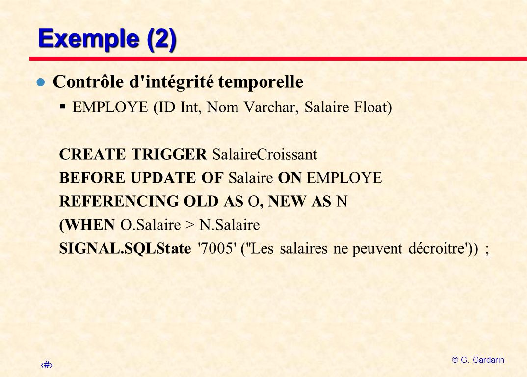 Exemple (2) Contrôle d intégrité temporelle