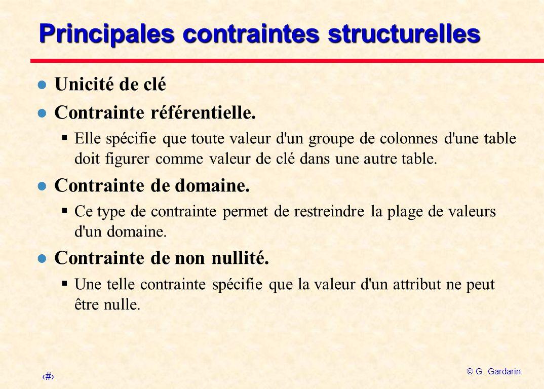 Principales contraintes structurelles