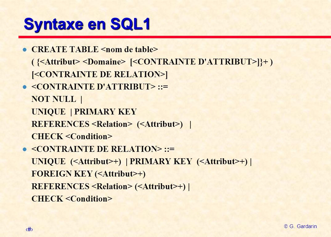 Syntaxe en SQL1 CREATE TABLE <nom de table>