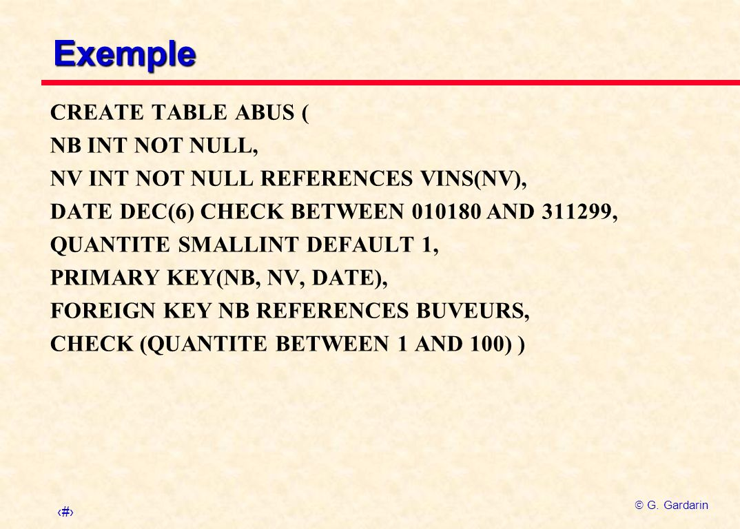 Exemple CREATE TABLE ABUS ( NB INT NOT NULL,