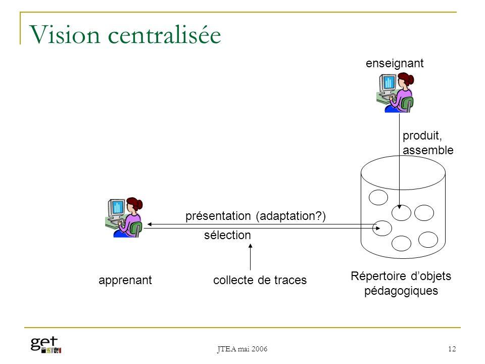 Vision centralisée enseignant produit, assemble