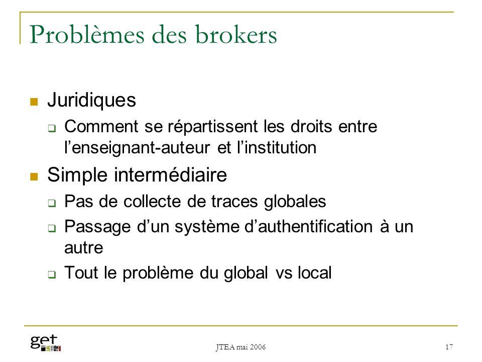 Problèmes des brokers Juridiques Simple intermédiaire