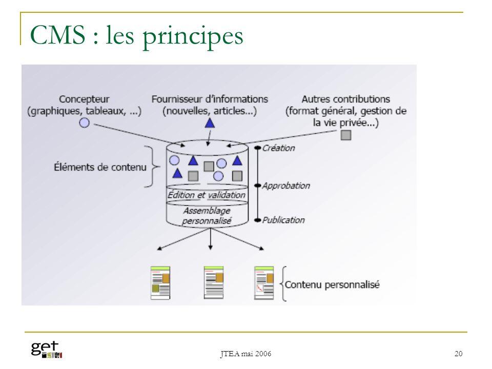 CMS : les principes JTEA mai 2006