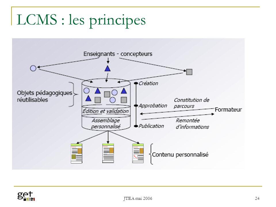 LCMS : les principes JTEA mai 2006