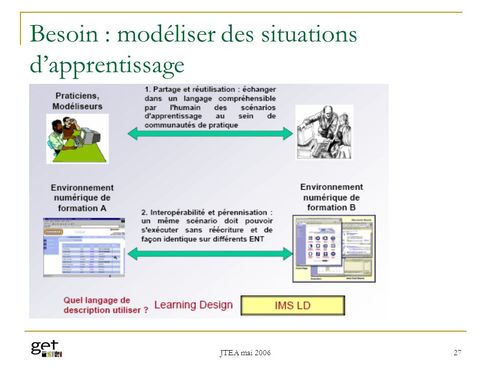 Besoin : modéliser des situations d'apprentissage