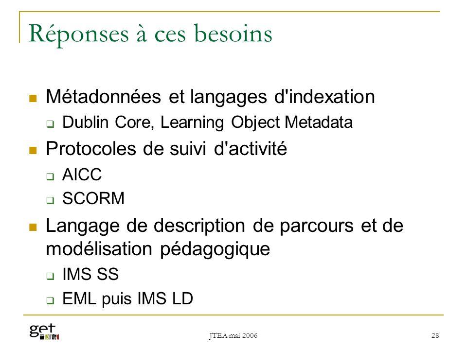 Réponses à ces besoins Métadonnées et langages d indexation