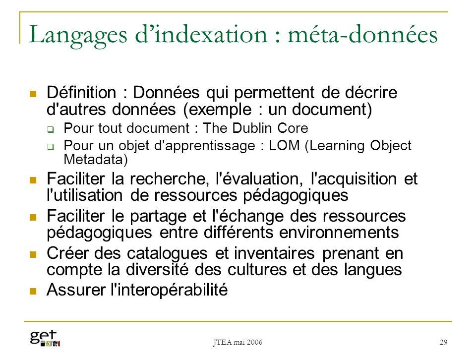 Langages d'indexation : méta-données