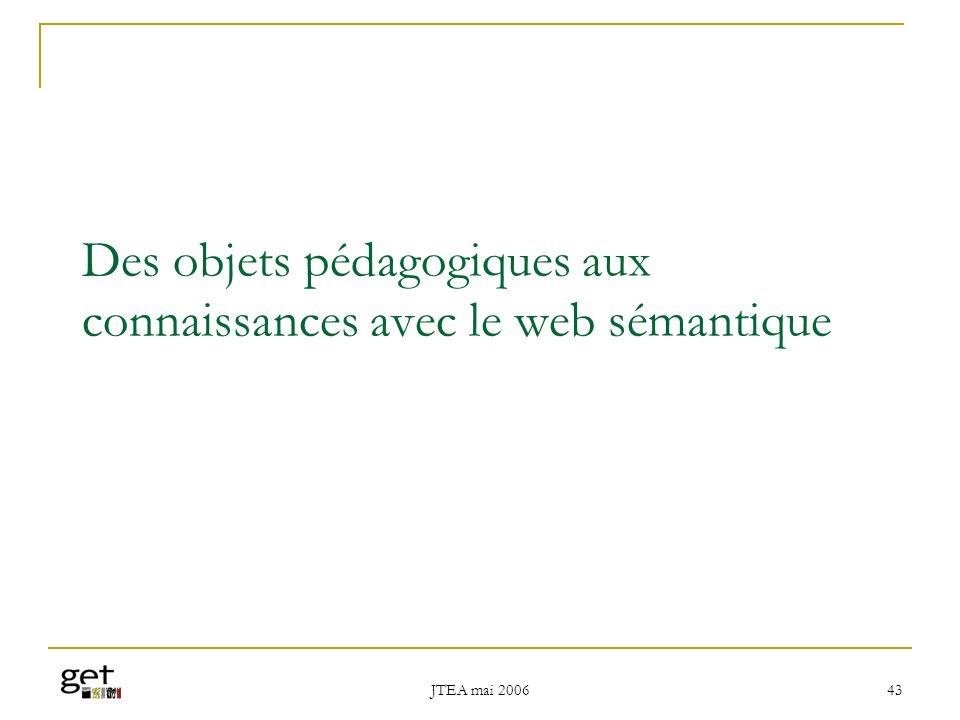 Des objets pédagogiques aux connaissances avec le web sémantique