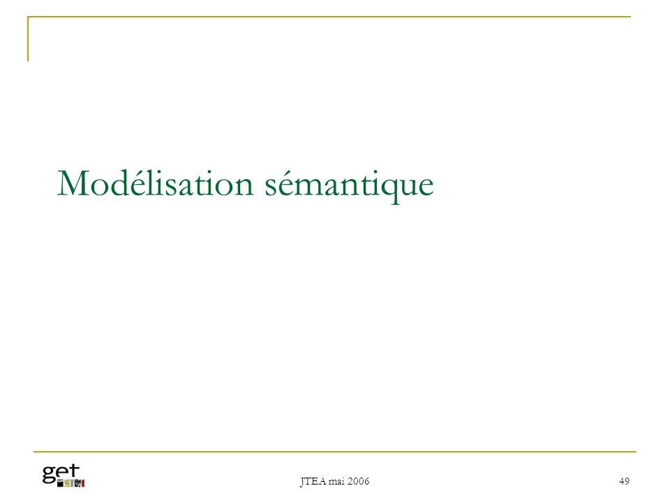 Modélisation sémantique