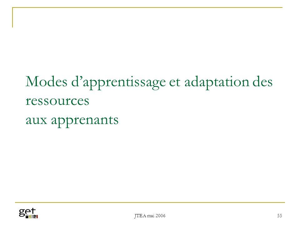 Modes d'apprentissage et adaptation des ressources aux apprenants
