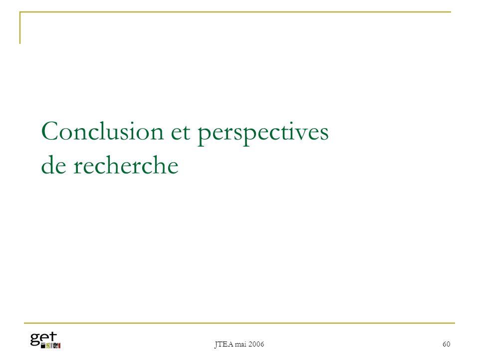 Conclusion et perspectives de recherche