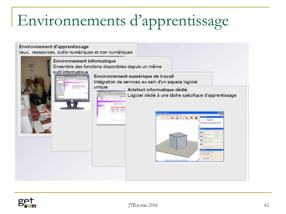 Environnements d'apprentissage