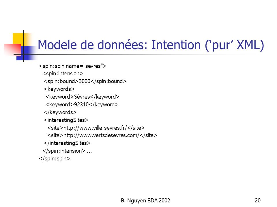 Modele de données: Intention ('pur' XML)