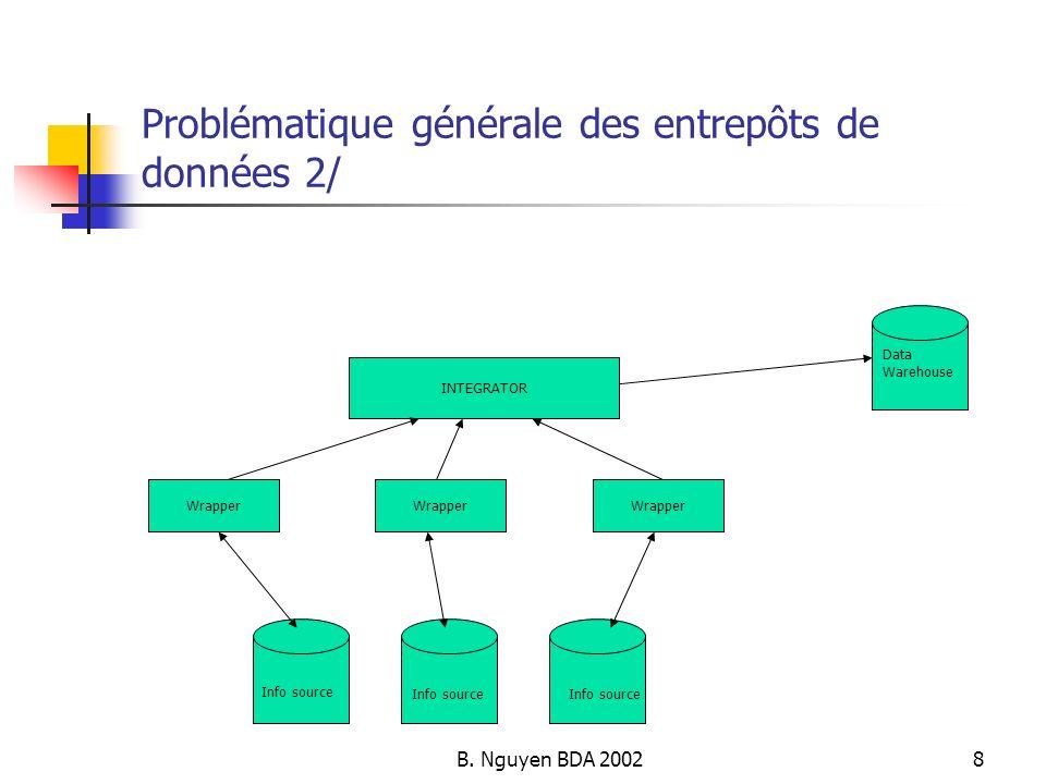 Problématique générale des entrepôts de données 2/