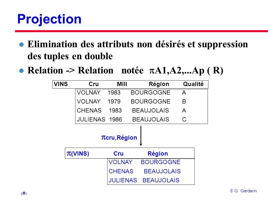 Projection Elimination des attributs non désirés et suppression des tuples en double. Relation -> Relation notée A1,A2,...Ap ( R)