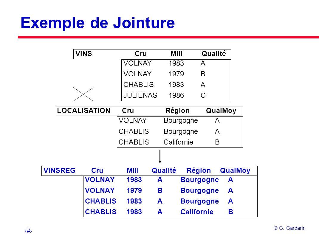 Exemple de Jointure VINS Cru Mill Qualité VOLNAY 1983 A VOLNAY 1979 B