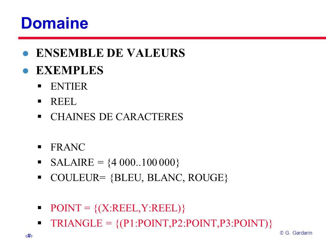 Domaine ENSEMBLE DE VALEURS EXEMPLES ENTIER REEL CHAINES DE CARACTERES