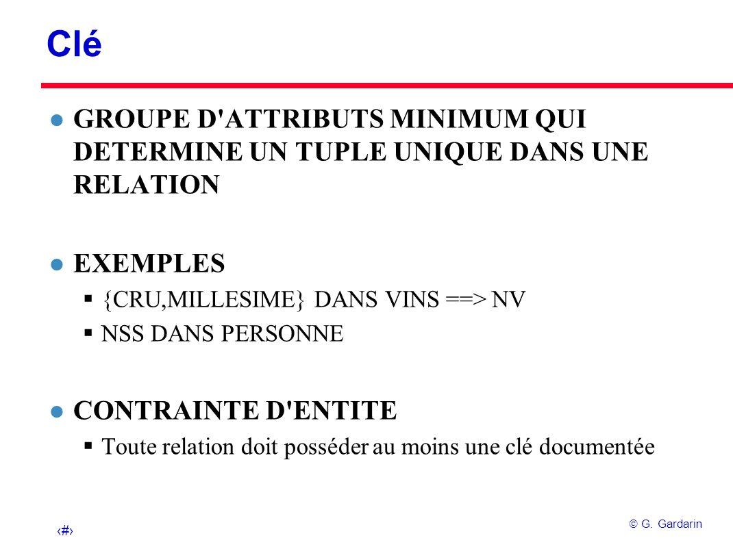 Clé GROUPE D ATTRIBUTS MINIMUM QUI DETERMINE UN TUPLE UNIQUE DANS UNE RELATION. EXEMPLES. {CRU,MILLESIME} DANS VINS ==> NV.