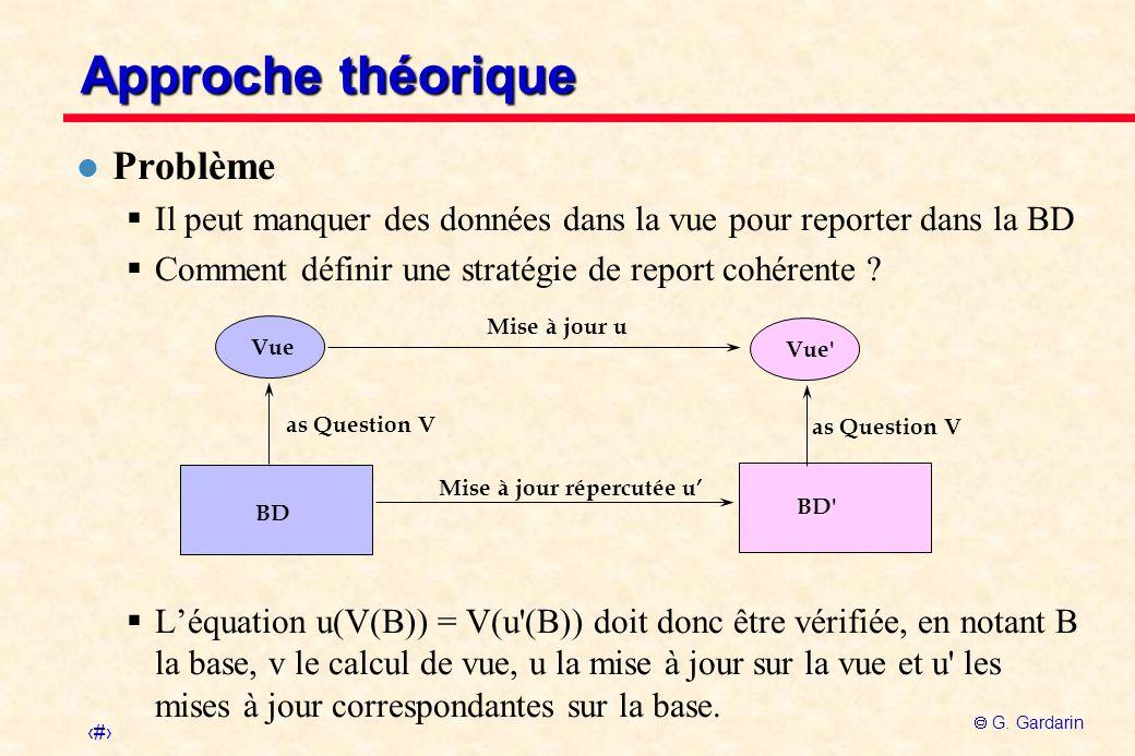 Approche théorique Problème