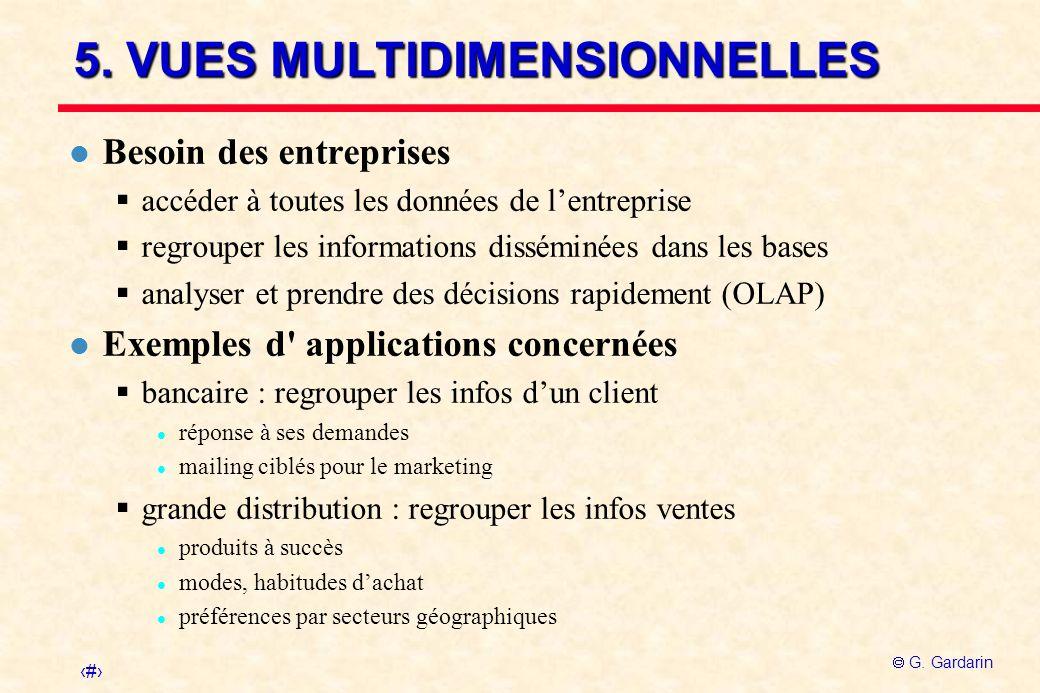 5. VUES MULTIDIMENSIONNELLES