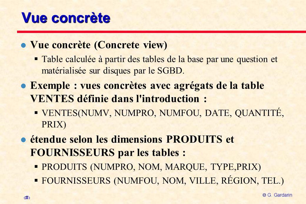 Vue concrète Vue concrète (Concrete view)