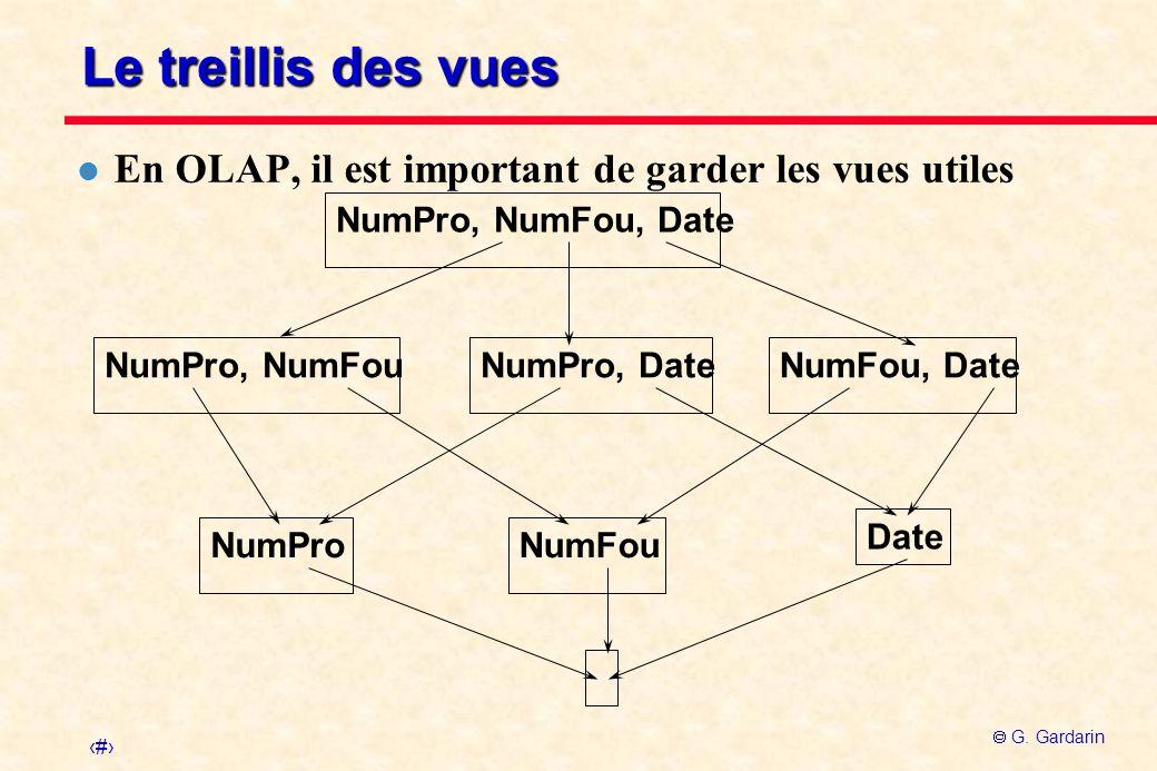 Le treillis des vues En OLAP, il est important de garder les vues utiles. NumPro, NumFou, Date. NumPro, NumFou.