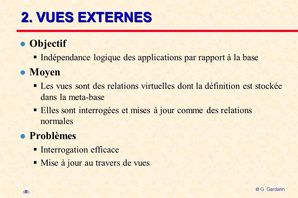 2. VUES EXTERNES Objectif Moyen Problèmes