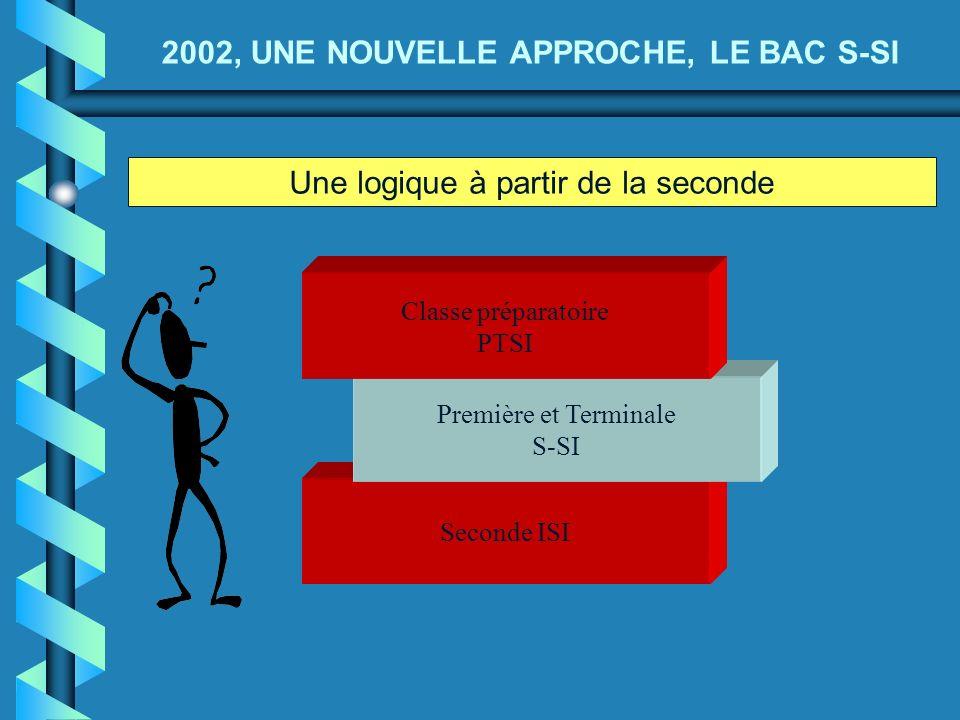 2002, UNE NOUVELLE APPROCHE, LE BAC S-SI