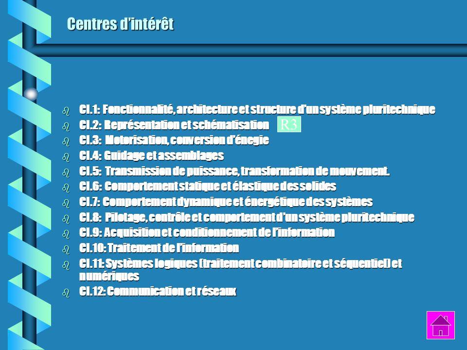 Centres d'intérêt CI.1: Fonctionnalité, architecture et structure d'un système pluritechnique. CI.2: Représentation et schématisation.